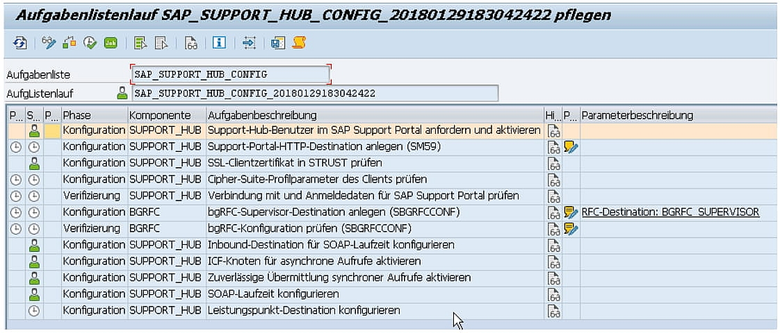 Solution Manager 7 2 Technical Support Hub Teil 2